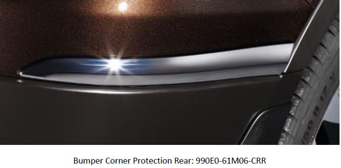 Suzuki S-Cross Bumper Corner Protection (Rear)